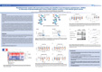 Poster Presentation at the 3rd Reverse-Phase Protein Array Global Workshop (# 1)